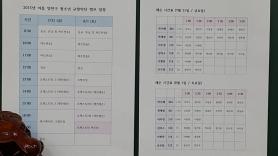 2015여름캠프_조별모임 및 레크레이션_001